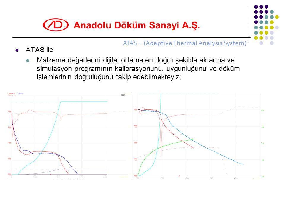 Anadolu Döküm Sanayi A.Ş.  ATAS ile  Malzeme değerlerini dijital ortama en doğru şekilde aktarma ve simulasyon programının kalibrasyonunu, uygunluğu