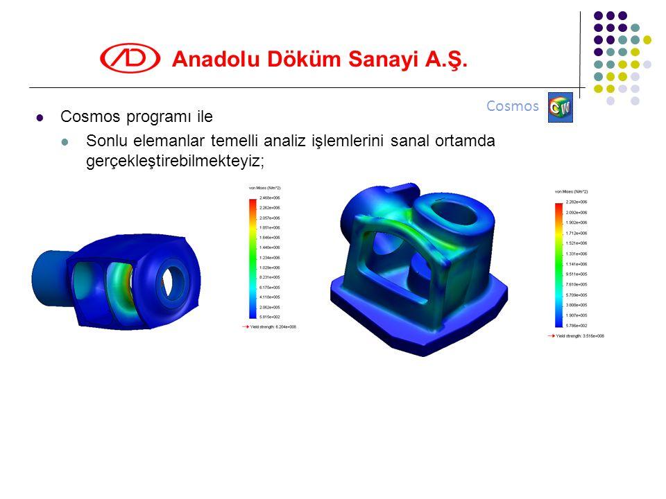 Anadolu Döküm Sanayi A.Ş.  Cosmos programı ile  Sonlu elemanlar temelli analiz işlemlerini sanal ortamda gerçekleştirebilmekteyiz; Cosmos