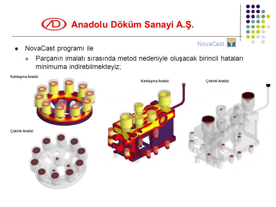 Anadolu Döküm Sanayi A.Ş.  NovaCast programı ile  Parçanın imalatı sırasında metod nedeniyle oluşacak birincil hataları minimuma indirebilmekteyiz;