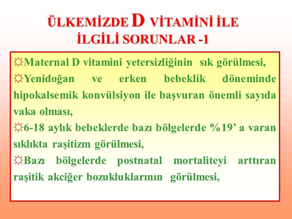  Bütün bebeklere doğumdan itibaren D vitamini verilmesi konusunda yetersizliğin olması,  Anne ve bebeklerin yeterli güneş görmelerinin gerektiği konusunda duyarlılık eksikliği,  Raşitizmin tanısı ve tedavisinde farklı uygulamaların olması,  Halen gereksiz yüksek doz D vitamini uygulamalarına bağlı intoksikasyon vakalarının rapor edilmeye devam etmesi, ÜLKEMİZDE D VİTAMİNİ İLE İLGİLİ SORUNLAR- 2