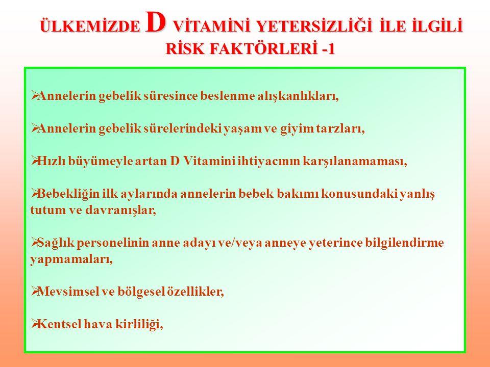 ÜLKEMİZDE D VİTAMİNİ YETERSİZLİĞİ İLE İLGİLİ RİSK FAKTÖRLERİ -2  * Annelerin bebeklerini düzenli olarak güneşe çıkartma alışkanlıklarının olmaması,  *Yenidoğan bebeklere D vitamin desteği konusunun yeterli ölçüde vurgulanmaması,  *Yapılan bilgilendirmelere rağmen Annelerin D vitamini desteği ve güneş ışığından yararlanmayla ilgili önerilere uymamaları,  *Kalsiyumdan zengin ek besinlere uygun zamanda, uygun miktarda ve uygun şekilde geçilmemesi,  *Çocukların hergün iyi birer kalsiyum kaynağı olan süt ve süt ürünleri(yoğurt, peynir, çökelek vb.) gibi besinlerin diyette az yada hiç bulunmaması,  *Ailelerin koruyucu sağlık hizmetlerinden düzenli olarak yararlanamamaları,