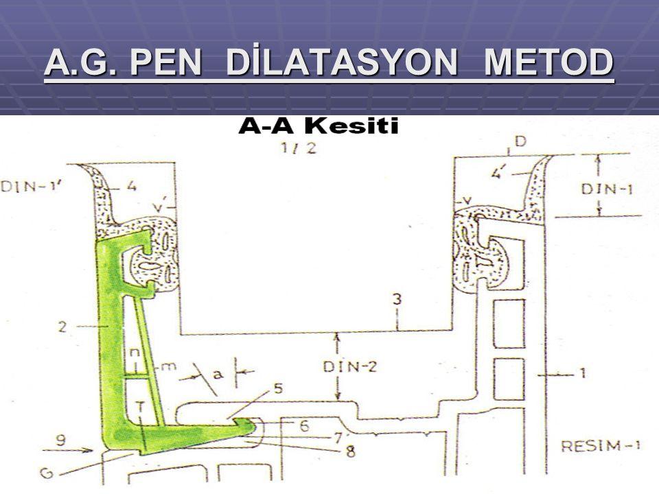 A.G. PEN DİLATASYON METOD