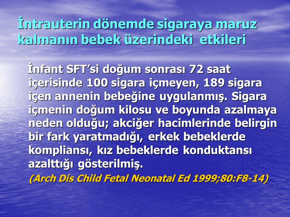 İntrauterin dönemde sigaraya maruz kalmanın bebek üzerindeki etkileri İnfant SFT'si doğum sonrası 72 saat içerisinde 100 sigara içmeyen, 189 sigara iç
