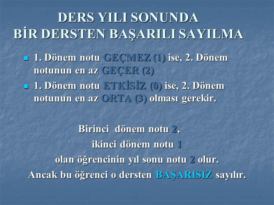 DERS YILI SONUNDA BİR DERSTEN BAŞARILI SAYILMA  1.