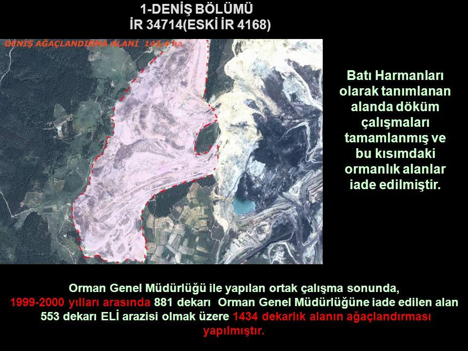 Batı Harmanları olarak tanımlanan alanda döküm çalışmaları tamamlanmış ve bu kısımdaki ormanlık alanlar iade edilmiştir. Orman Genel Müdürlüğü ile yap