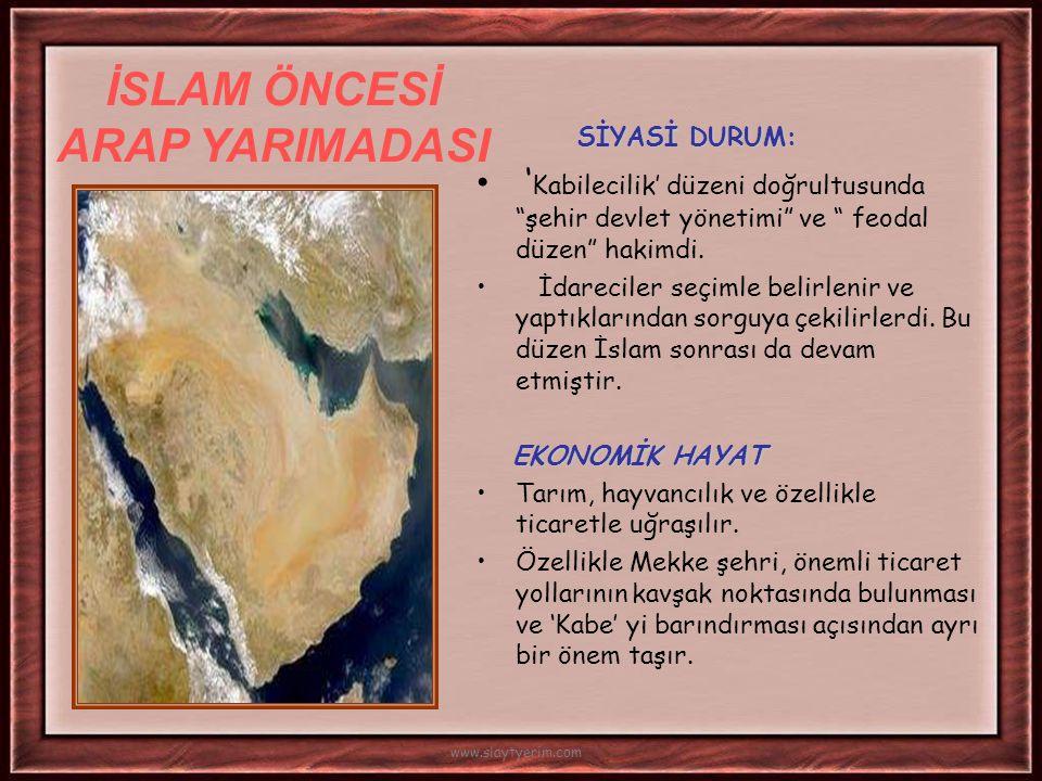 Annesi vefat etti www.slaytyerim.com Hz.Muhammed'in Çocukluk ve Gençlik Yılları