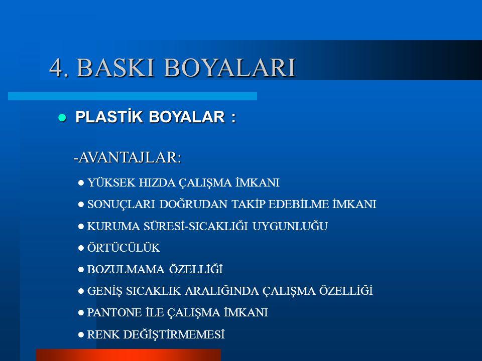 4. BASKI BOYALARI  PLASTİK BOYALARIN İÇERİĞİ : - PVC REÇİNE - PLASTİZÖR - DOLGU MADDESİ - PİGMENT - ÖZELLİK KATAN İLAVE MADDELER