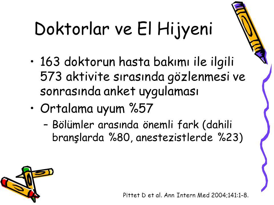 Doktorlar ve El Hijyeni •163 doktorun hasta bakımı ile ilgili 573 aktivite sırasında gözlenmesi ve sonrasında anket uygulaması •Ortalama uyum %57 –Böl