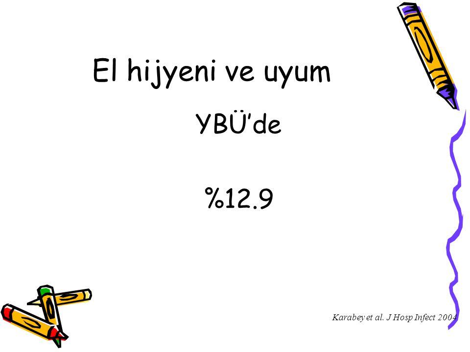 El hijyeni ve uyum YBÜ'de %12.9 Karabey et al. J Hosp Infect 2004