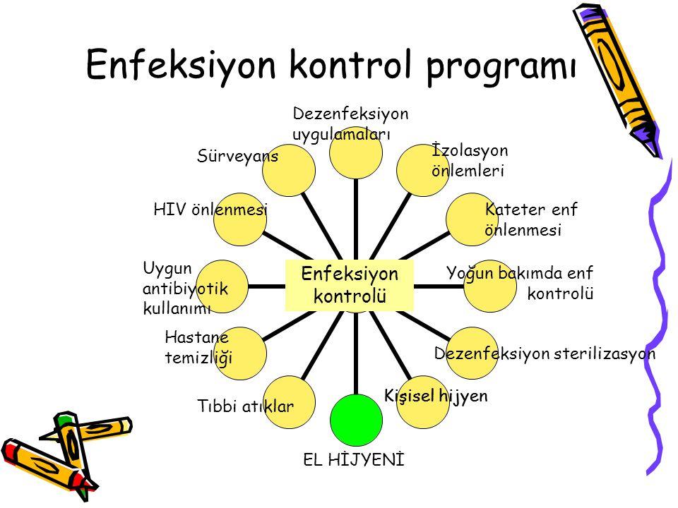 Enfeksiyon kontrol programı Kişisel hijyen Yoğun bakımda enf kontrolü Kişisel hijyen Dezenfeksiyon sterilizasyon Kateter enf önlenmesi İzolasyon önlem