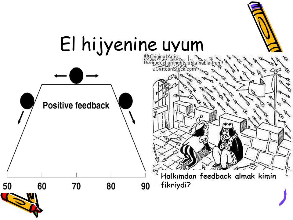 El hijyenine uyum Halkımdan feedback almak kimin fikriydi?