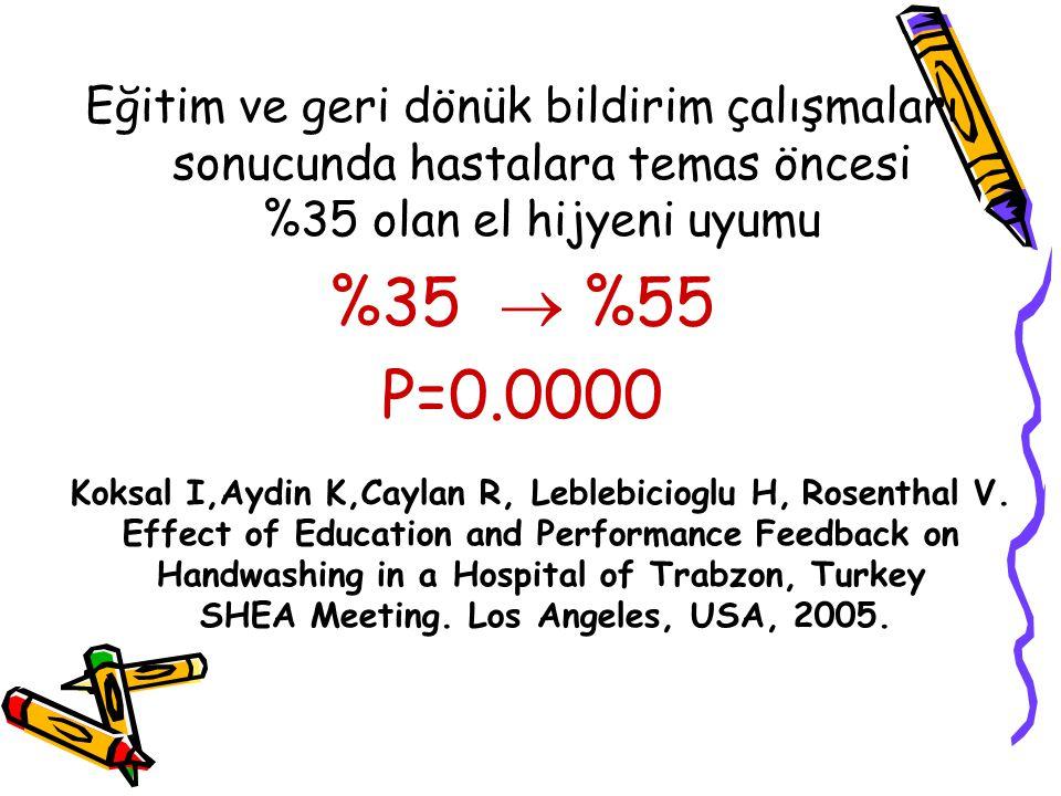 Koksal I,Aydin K,Caylan R, Leblebicioglu H, Rosenthal V. Effect of Education and Performance Feedback on Handwashing in a Hospital of Trabzon, Turkey
