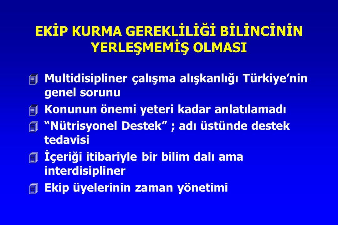 EKİP KURMA GEREKLİLİĞİ BİLİNCİNİN YERLEŞMEMİŞ OLMASI 4Multidisipliner çalışma alışkanlığı Türkiye'nin genel sorunu 4Konunun önemi yeteri kadar anlatıl