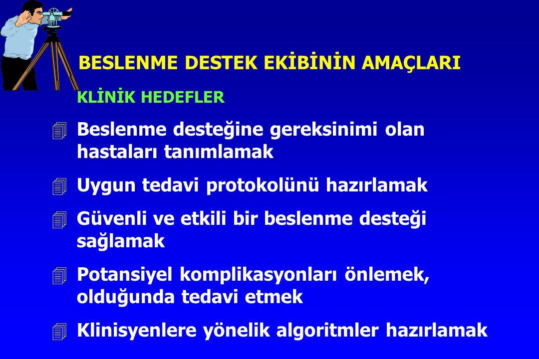 EKİP KURMA GEREKLİLİĞİ BİLİNCİNİN YERLEŞMEMİŞ OLMASI 4Multidisipliner çalışma alışkanlığı Türkiye'nin genel sorunu 4Konunun önemi yeteri kadar anlatılamadı 4 Nütrisyonel Destek ; adı üstünde destek tedavisi 4İçeriği itibariyle bir bilim dalı ama interdisipliner 4Ekip üyelerinin zaman yönetimi