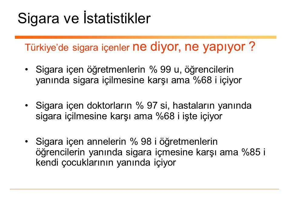Sigara ve İstatistikler Türkiye'de sigara içenler ne diyor, ne yapıyor ? •Sigara içen öğretmenlerin % 99 u, öğrencilerin yanında sigara içilmesine kar