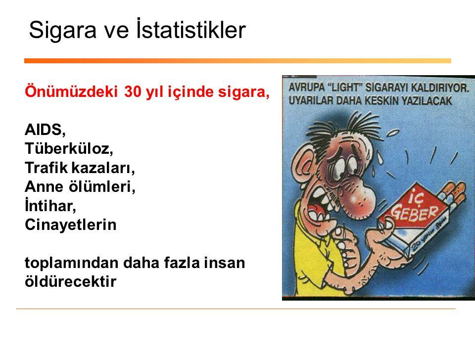 Sigara ve Gençler •Sigara başlama yaşı 12'ye düşmüştür •Sigara başlama nedenleri: –Akran etkisi –Sigaranın kolay ulaşılabilirliği –Rol modellerin sigara içici oluşu –Görsel basın, film, klip –Gizli reklam ve promosyonlardır Sigarayı bir kez deneyen 4 kişinin 3 tanesi sigara bağımlısı olmaktadır Ülkemizde •Sigara ucuz •Tane ile satış !!.