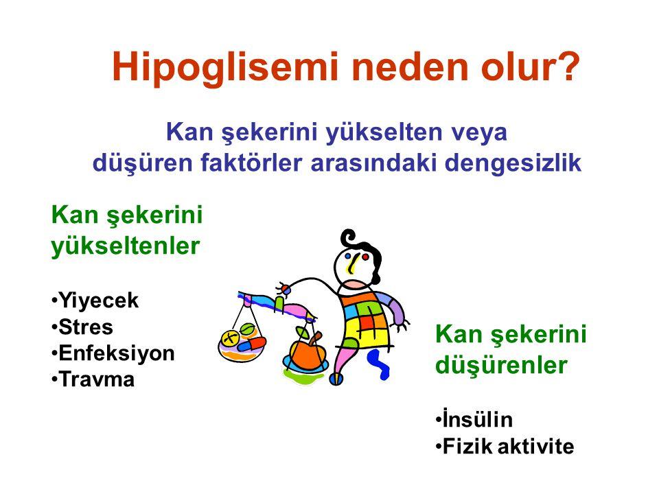 Hipoglisemi neden olur? Kan şekerini yükselten veya düşüren faktörler arasındaki dengesizlik Kan şekerini yükseltenler •Yiyecek •Stres •Enfeksiyon •Tr