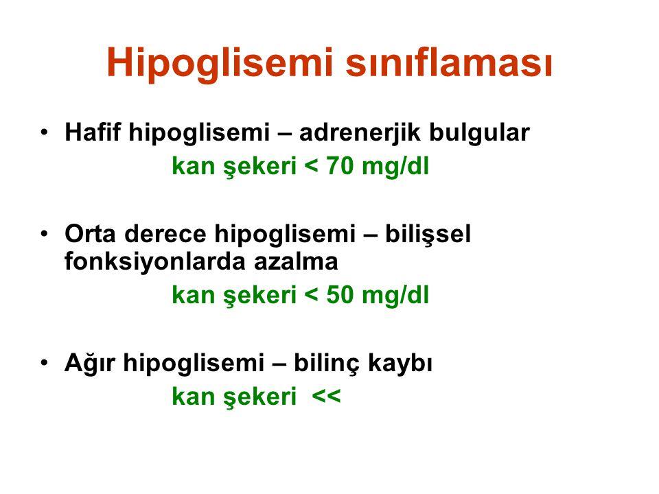 Hipoglisemi sınıflaması •Hafif hipoglisemi – adrenerjik bulgular kan şekeri < 70 mg/dl •Orta derece hipoglisemi – bilişsel fonksiyonlarda azalma kan ş