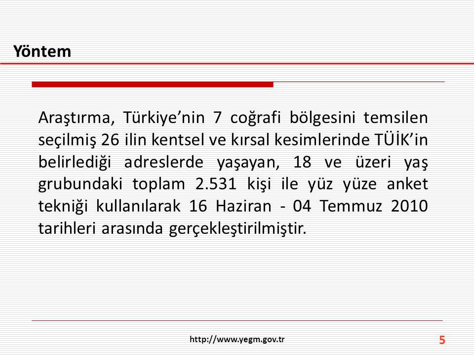 5 Yöntem Araştırma, Türkiye'nin 7 coğrafi bölgesini temsilen seçilmiş 26 ilin kentsel ve kırsal kesimlerinde TÜİK'in belirlediği adreslerde yaşayan, 1