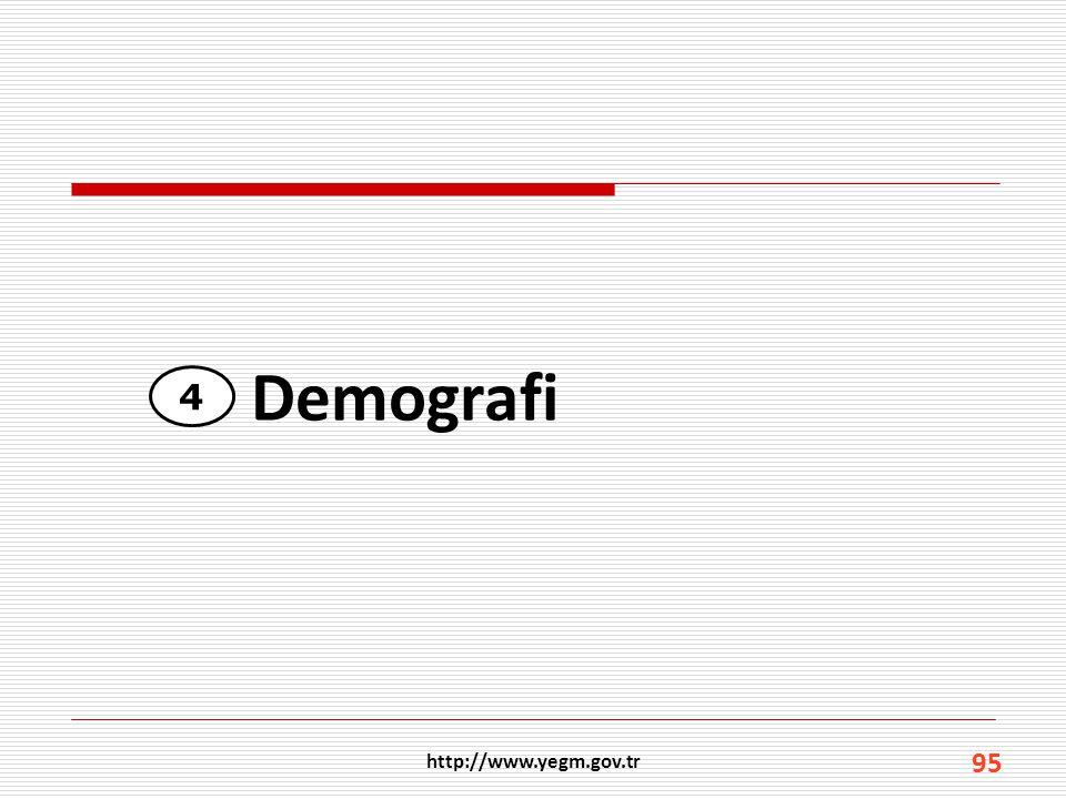 4 http://www.yegm.gov.tr 95 Demografi