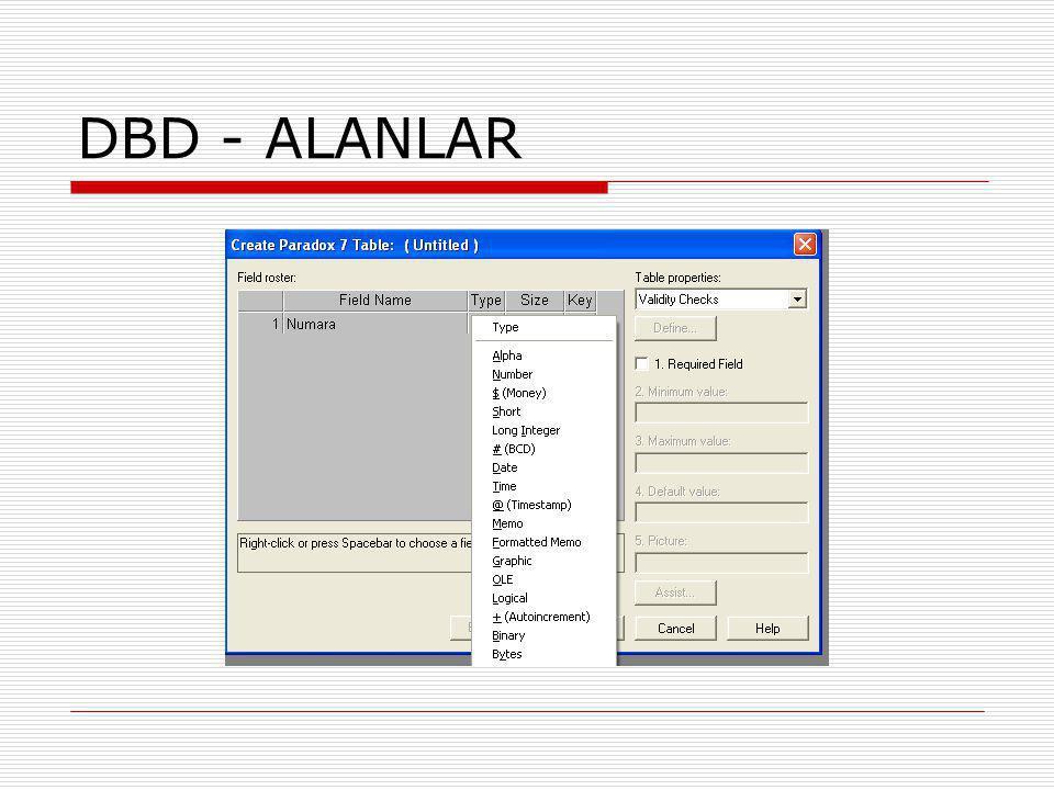 DBD - ALANLAR