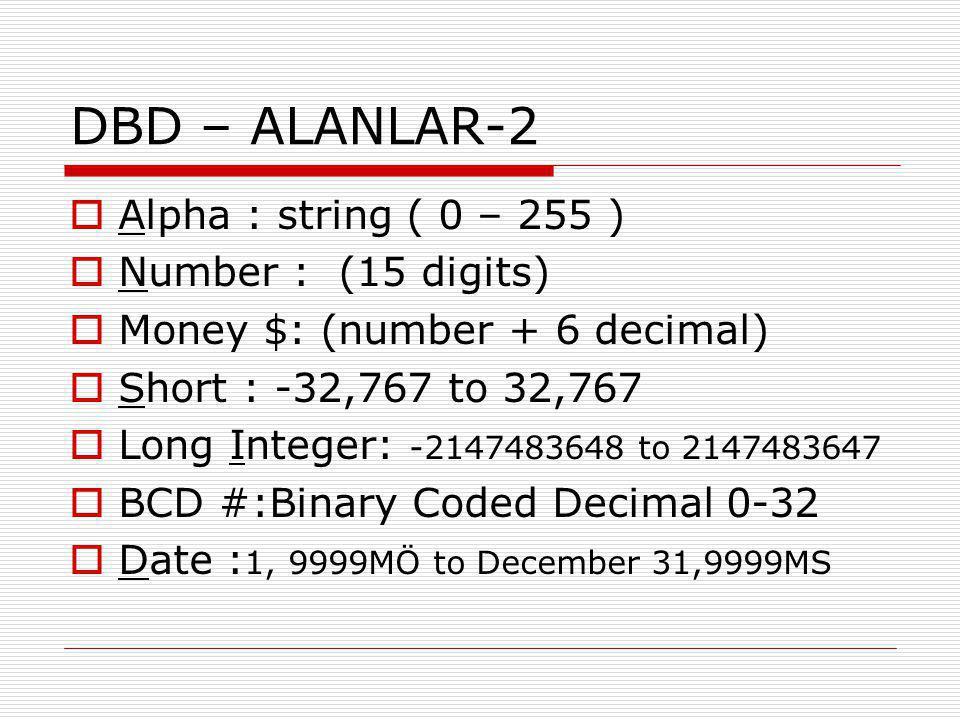 DBD – ALANLAR-2  Alpha : string ( 0 – 255 )  Number : (15 digits)  Money $: (number + 6 decimal)  Short : -32,767 to 32,767  Long Integer: -2147483648 to 2147483647  BCD #:Binary Coded Decimal 0-32  Date : 1, 9999MÖ to December 31,9999MS