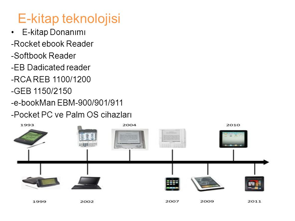 E-kitap teknolojisi •E-kitap Donanımı -Rocket ebook Reader -Softbook Reader -EB Dadicated reader -RCA REB 1100/1200 -GEB 1150/2150 -e-bookMan EBM-900/901/911 -Pocket PC ve Palm OS cihazları