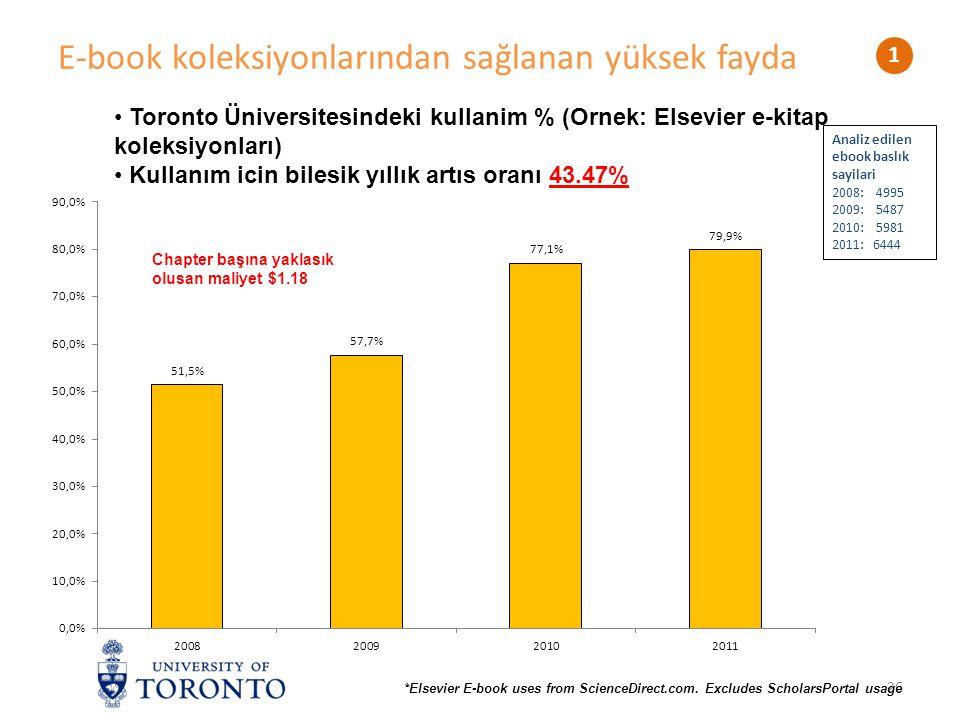 Kitaplarin en az %50'si icin minimum 4'den fazla kullanım 27 1 • Toronto Üniversitesinde en az 4 defa kullanım gösteren Elsevier e-kitapların % oranı* • En az 4 yada da daha fazla kullanımın bir tam kitap ödünce karsılık geldigi öngörülmektedir *E-book uses from ScienceDirect.com.