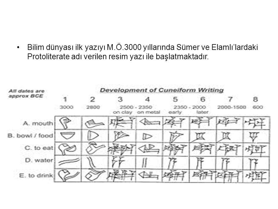 Kil Tablet 1930 yılı öncesi yapılan kazılarda bulunan M.Ö.3000 yıl öncesine ait 50 binin üzerindeki tabletlerin büyük kısmı İstanbul Arkeoloji Müzesinde yer almaktadır.