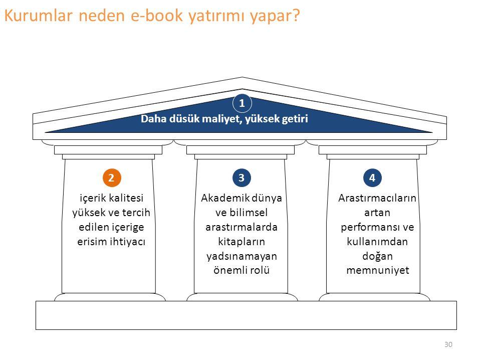 Satin alınan E-kitapların prestij ve kalitesi önemlidir .