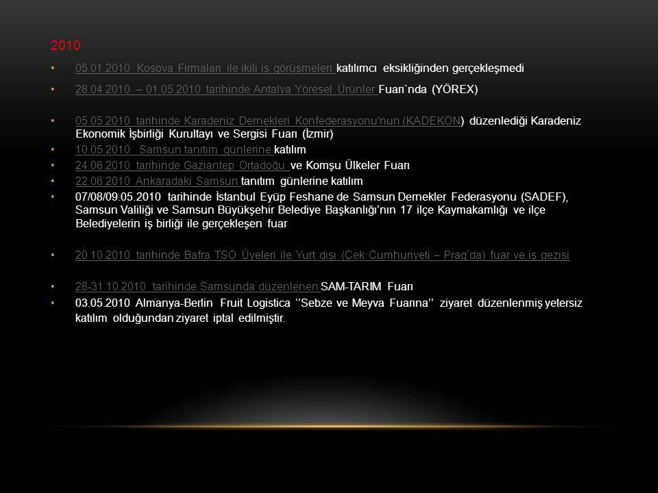2010 •05.01.2010 Kosova Firmaları ile ikili iş görüşmeleri katılımcı eksikliğinden gerçekleşmedi05.01.2010 Kosova Firmaları ile ikili iş görüşmeleri •