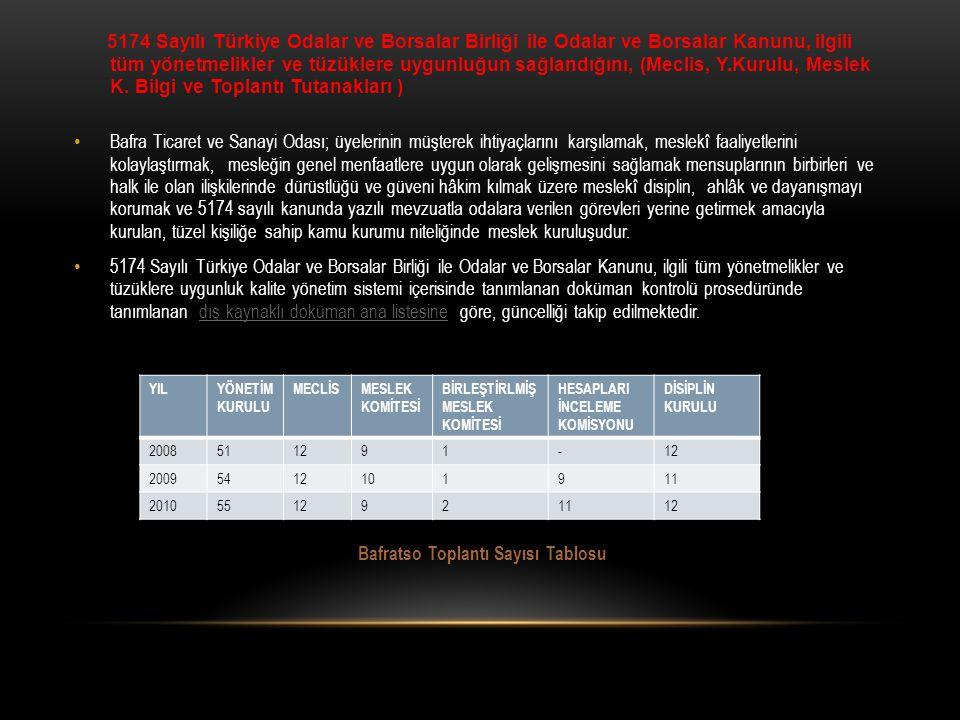 5174 Sayılı Türkiye Odalar ve Borsalar Birliği ile Odalar ve Borsalar Kanunu, ilgili tüm yönetmelikler ve tüzüklere uygunluğun sağlandığını, (Meclis,