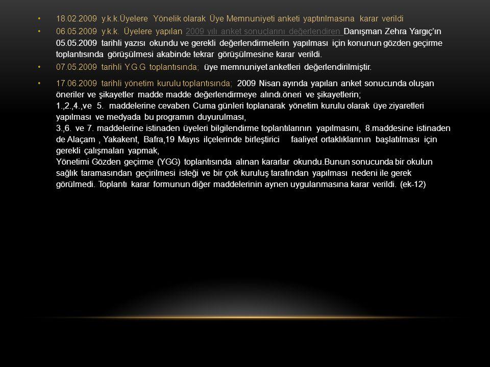 •18.02.2009 y.k.k.Üyelere Yönelik olarak Üye Memnuniyeti anketi yaptırılmasına karar verildi •06.05.2009 y.k.k. Üyelere yapılan 2009 yılı anket sonuçl