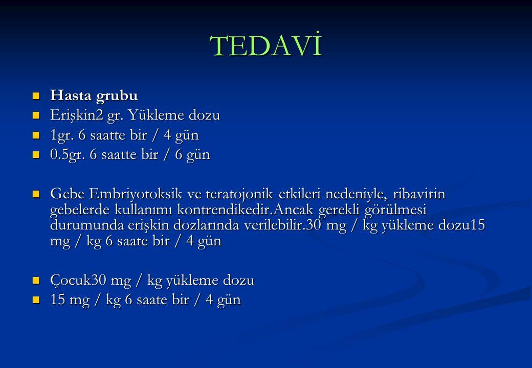 TEDAVİ  Hasta grubu  Erişkin2 gr. Yükleme dozu  1gr. 6 saatte bir / 4 gün  0.5gr. 6 saatte bir / 6 gün  Gebe Embriyotoksik ve teratojonik etkiler