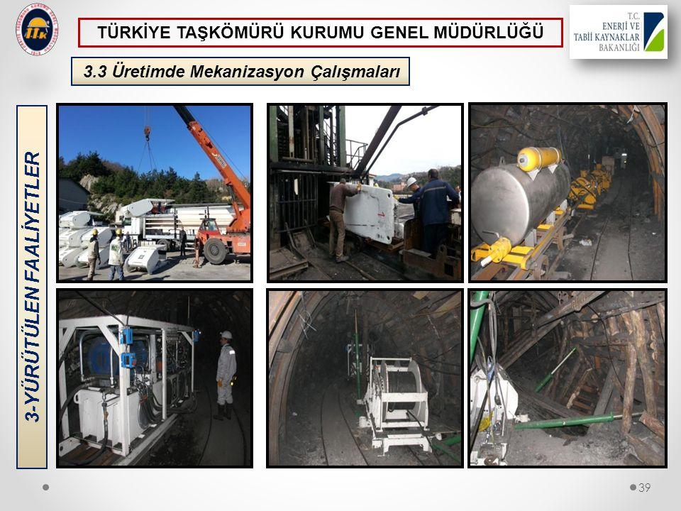 3.3 Üretimde Mekanizasyon Çalışmaları 3-YÜRÜTÜLEN FAALİYETLER 39 TÜRKİYE TAŞKÖMÜRÜ KURUMU GENEL MÜDÜRLÜĞÜ