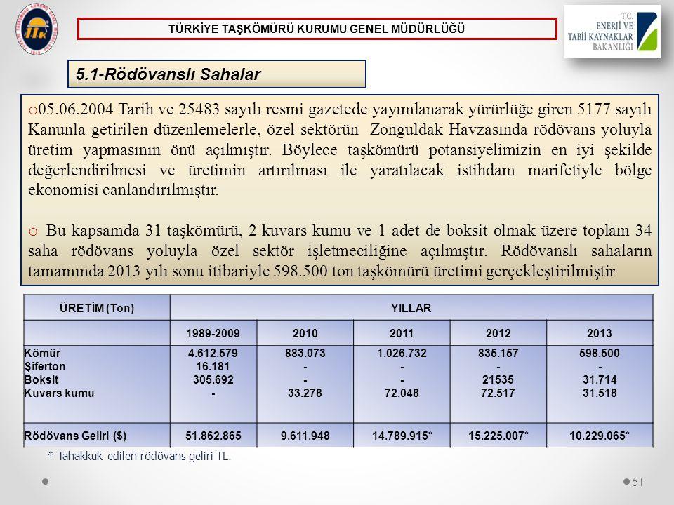 5.1-Rödövanslı Sahalar Bu sahalardaki üretim miktarları ile rödevans geliri * Tahakkuk edilen rödövans geliri TL. ÜRETİM (Ton)YILLAR 1989-200920102011