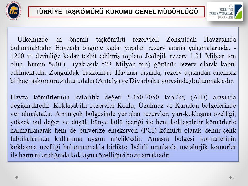 7 TÜRKİYE TAŞKÖMÜRÜ KURUMU GENEL MÜDÜRLÜĞÜ Ülkemizde en önemli taşkömürü rezervleri Zonguldak Havzasında bulunmaktadır. Havzada bugüne kadar yapılan r