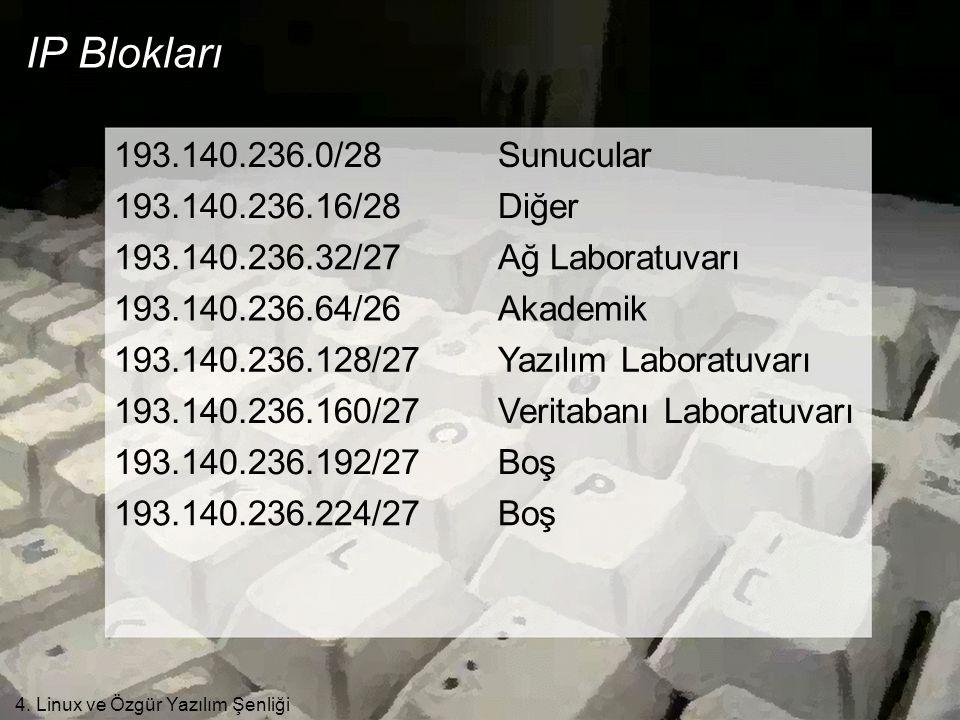 4. Linux ve Özgür Yazılım Şenliği IP Blokları 193.140.236.0/28Sunucular 193.140.236.16/28Diğer 193.140.236.32/27Ağ Laboratuvarı 193.140.236.64/26Akade