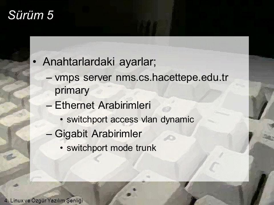 4. Linux ve Özgür Yazılım Şenliği Sürüm 5 •Anahtarlardaki ayarlar; –vmps server nms.cs.hacettepe.edu.tr primary –Ethernet Arabirimleri •switchport acc