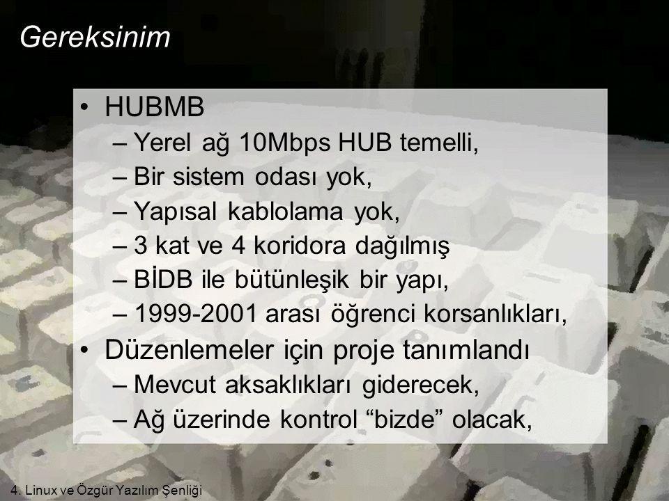 4. Linux ve Özgür Yazılım Şenliği Gereksinim •HUBMB –Yerel ağ 10Mbps HUB temelli, –Bir sistem odası yok, –Yapısal kablolama yok, –3 kat ve 4 koridora
