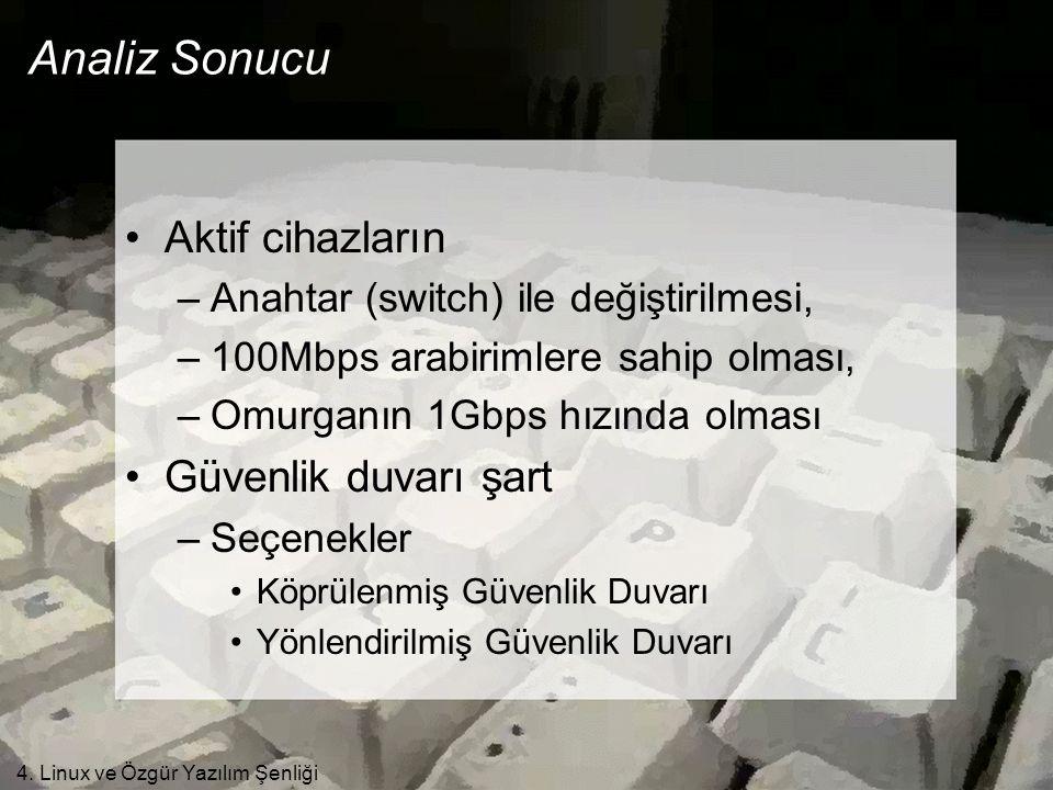 4. Linux ve Özgür Yazılım Şenliği Analiz Sonucu •Aktif cihazların –Anahtar (switch) ile değiştirilmesi, –100Mbps arabirimlere sahip olması, –Omurganın