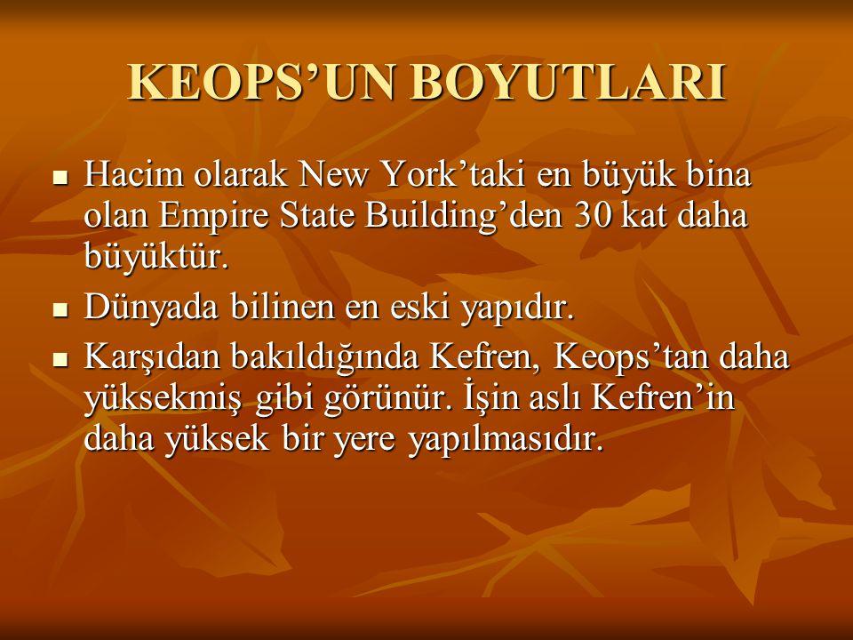 KEOPS'UN BOYUTLARI  Hacim olarak New York'taki en büyük bina olan Empire State Building'den 30 kat daha büyüktür.  Dünyada bilinen en eski yapıdır.