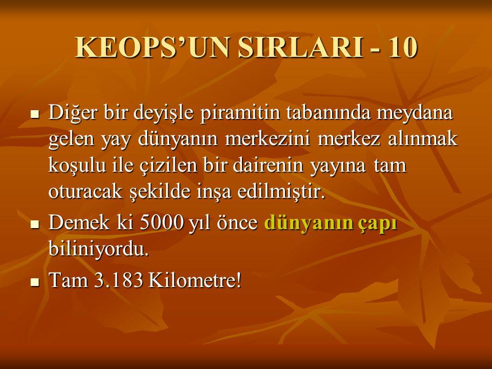 KEOPS'UN SIRLARI - 10  Diğer bir deyişle piramitin tabanında meydana gelen yay dünyanın merkezini merkez alınmak koşulu ile çizilen bir dairenin yayı