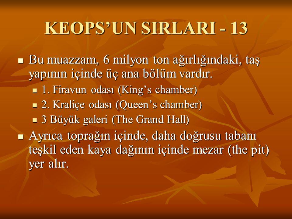 KEOPS'UN SIRLARI - 13  Bu muazzam, 6 milyon ton ağırlığındaki, taş yapının içinde üç ana bölüm vardır.  1. Firavun odası (King's chamber)  2. Krali