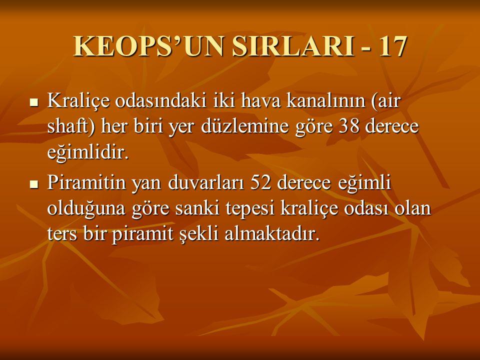 KEOPS'UN SIRLARI - 17  Kraliçe odasındaki iki hava kanalının (air shaft) her biri yer düzlemine göre 38 derece eğimlidir.  Piramitin yan duvarları 5
