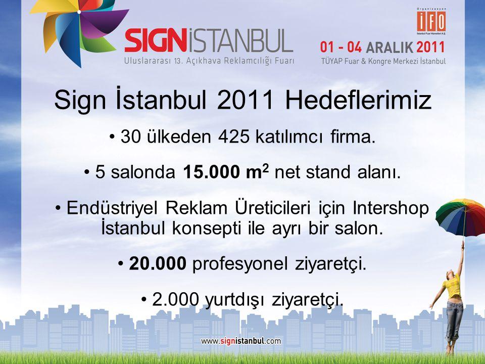 Sign İstanbul 2011 Hedeflerimiz • 30 ülkeden 425 katılımcı firma. • 5 salonda 15.000 m 2 net stand alanı. • Endüstriyel Reklam Üreticileri için Inters