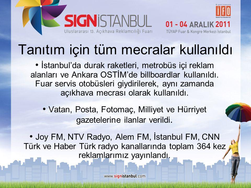 Tanıtım için tüm mecralar kullanıldı • İstanbul'da durak raketleri, metrobüs içi reklam alanları ve Ankara OSTİM'de billboardlar kullanıldı. Fuar serv