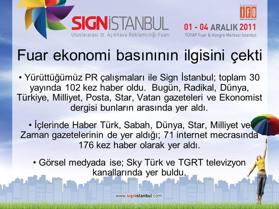 Fuar ekonomi basınının ilgisini çekti • Yürüttüğümüz PR çalışmaları ile Sign İstanbul; toplam 30 yayında 102 kez haber oldu. Bugün, Radikal, Dünya, Tü