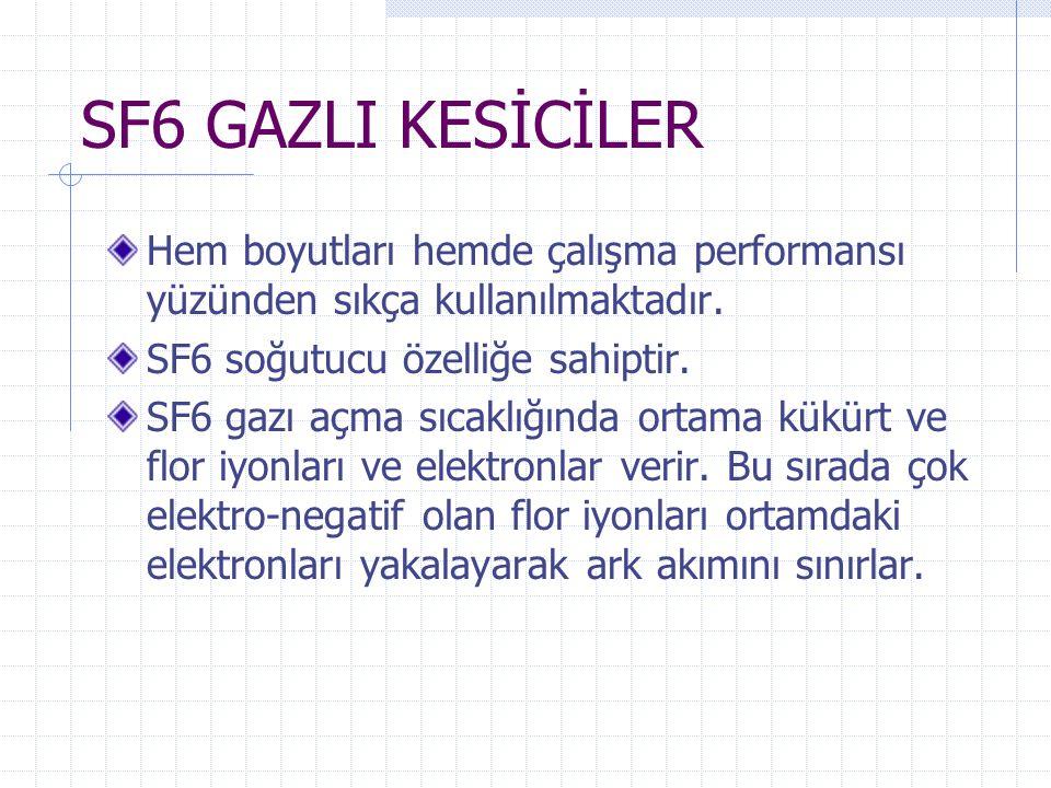 SF6 GAZLI KESİCİLER Hem boyutları hemde çalışma performansı yüzünden sıkça kullanılmaktadır. SF6 soğutucu özelliğe sahiptir. SF6 gazı açma sıcaklığınd