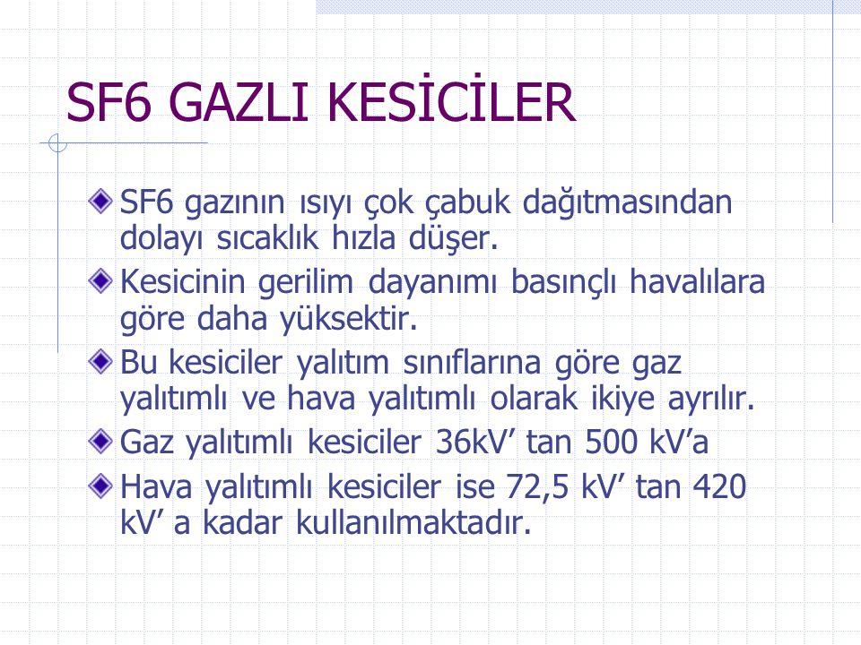 SF6 GAZLI KESİCİLER SF6 gazının ısıyı çok çabuk dağıtmasından dolayı sıcaklık hızla düşer. Kesicinin gerilim dayanımı basınçlı havalılara göre daha yü